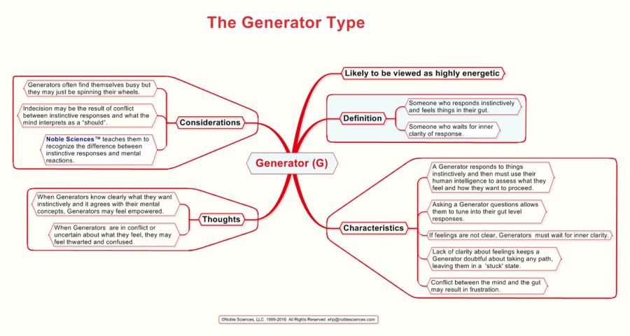 Generator-CS-3-13-16