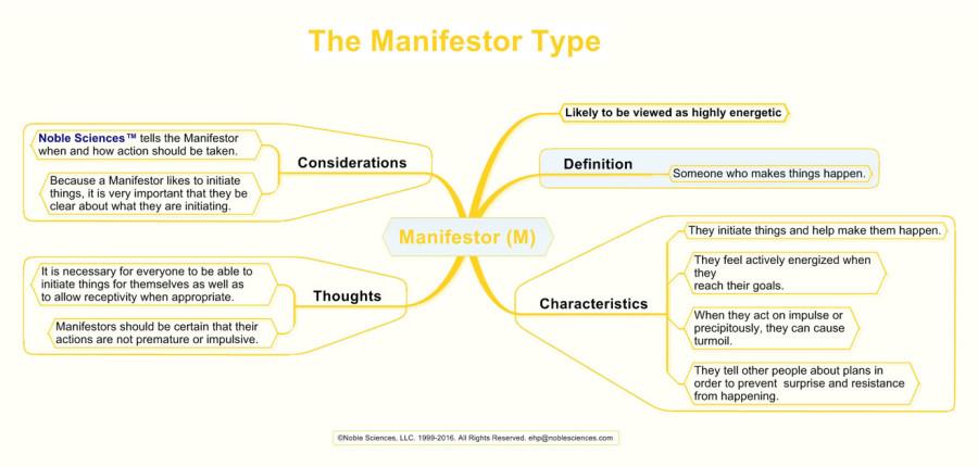 Manifestor-CS-3-13-16