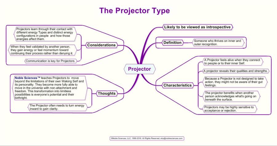 Projector-CS-3-13-16