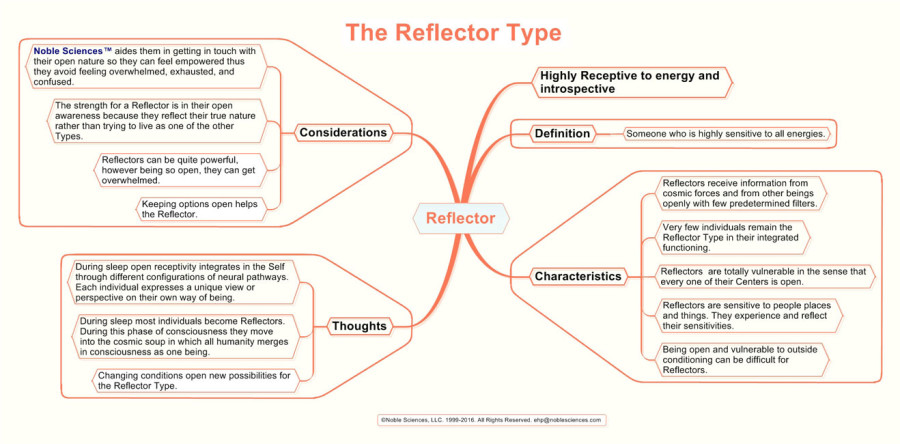 Reflector-CS-3-13-16